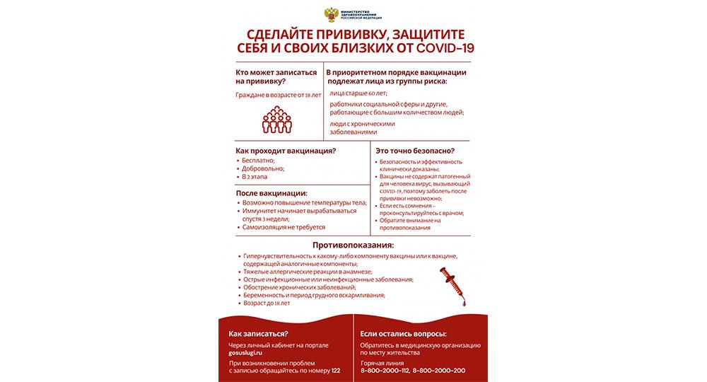 Вакцинирование от коронавируса «Мои Документы» Забайкальский край