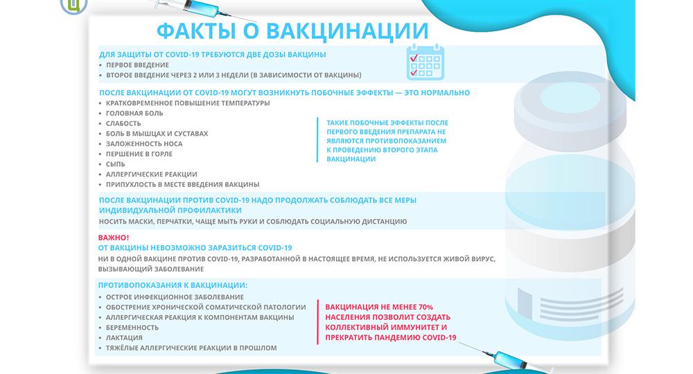 Факты о вакцинации «Мои Документы» Забайкальский край